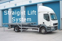 Photography of Straight lift demountable systems